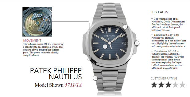 Patek Philippe Nautilus